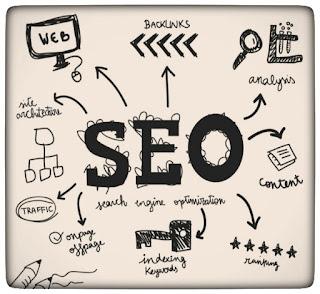 backlink bagian ilmu seo penting untuk blog dan website