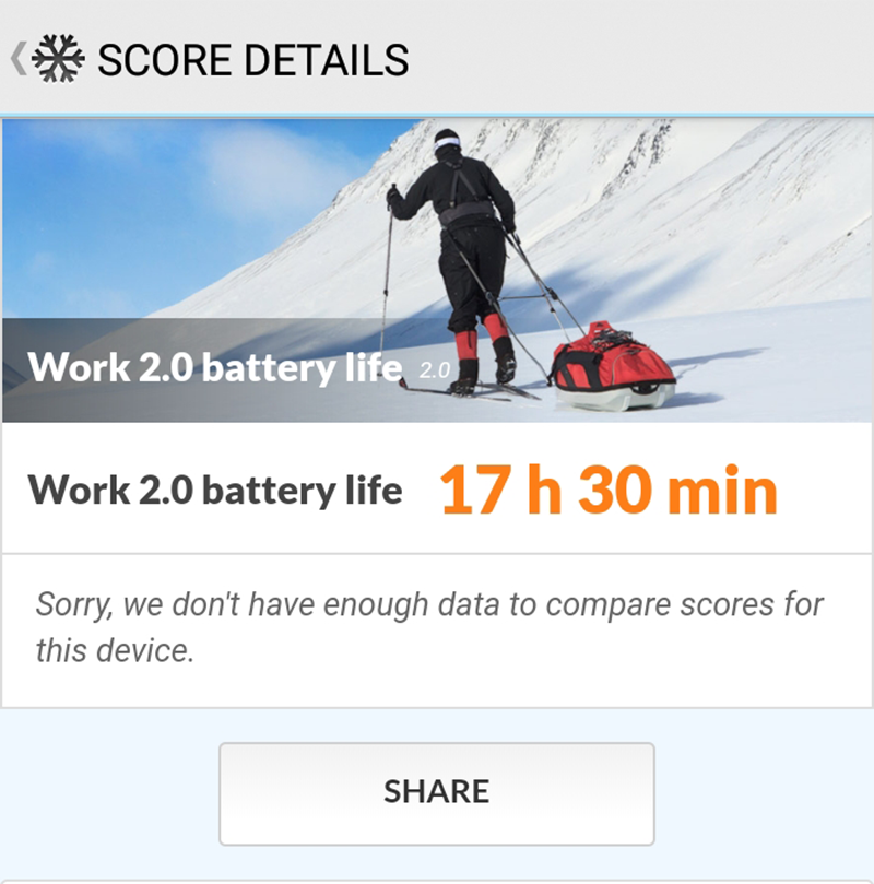 Stellar battery life!