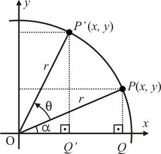 matrizes-de-rotacao-no-r2-rotacao