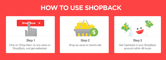 How to use ShopBack?