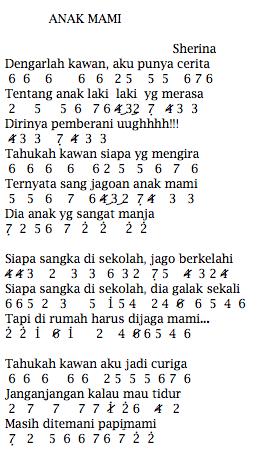Not Angka Pianika Lagu Sherina Anak Mami (Ost Petualangan Sherina)