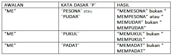 2-Kata-dalam-Bahasa-Indonesia-Yang-Selalu-dianggap-Benar