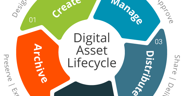 A Principal's Reflections: Recognizing the Digital Assets You Have at Your Disposal