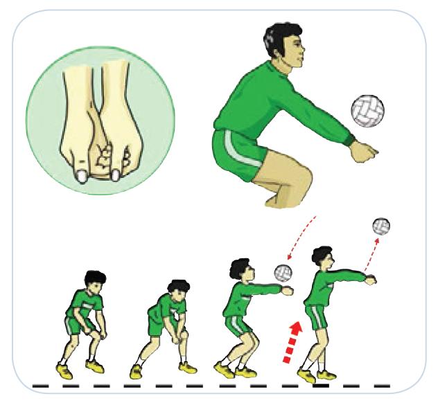 Variasi Keterampilan Gerak Permainan Bola Voli Maolioka