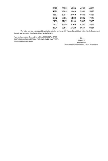 Kerala lottery result _Akshaya (AK-282) on March 01, 2017_Part 02