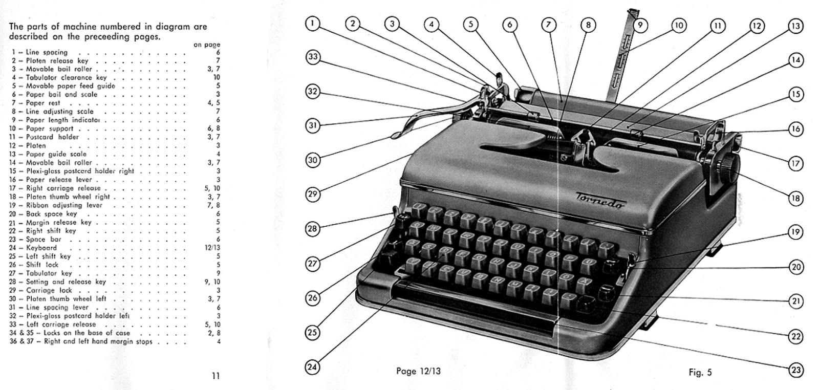 The Typewriter Revolution blog: 1960 Torpedo 18b