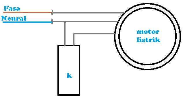 Cara membuat rangkaian mesin cuci dua tabung sendiri dengan ... on