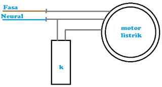 cek motor listrik mesin cuci dua tabung