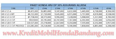 Paket Kredit Honda HRV  Maret 2016, Harga Honda HRV, Mobil Honda HRV