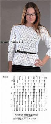 crochet pattern of single stitch arrangement, 細編みアレンジの透かしダイヤ模様, 短针为主的钩针编织菱形花样