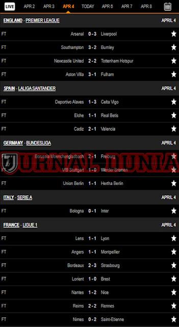 Hasil Pertandingan Sepakbola Tadi Malam,Minggu Tanggal 04 - 05 April 2021