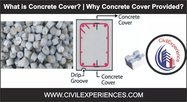 Minimum Concrete Cover for Reinforcement | as per is 456 the minimum nominal cover specified for footing is