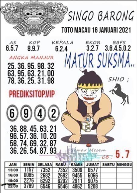 Prediksi Singo Barong Toto Macau Sabtu 16 Januari 2021