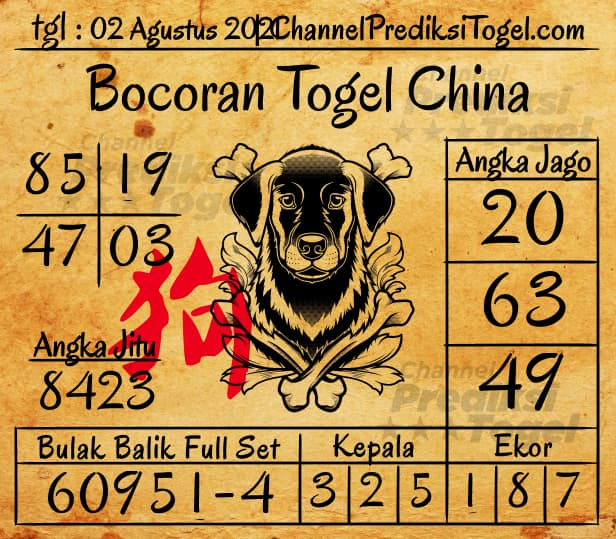 Bocoran Togel China