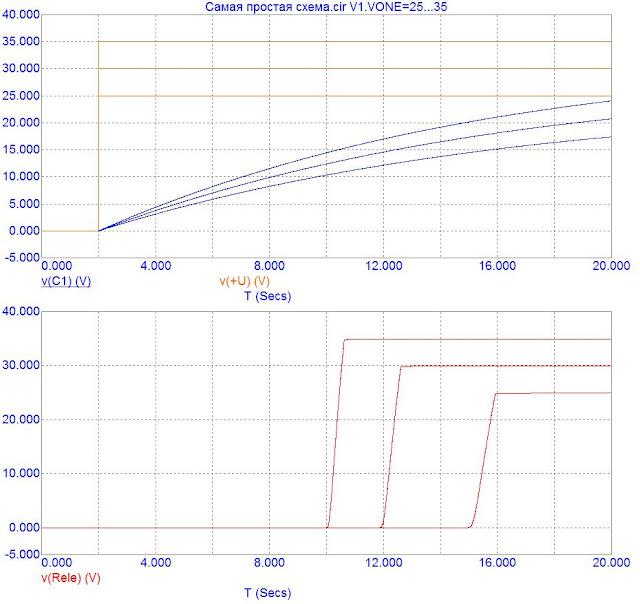 Графики напряжений в простой схеме задержки подключения нагрузки к выходу усилителя