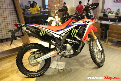 CRF250Rally