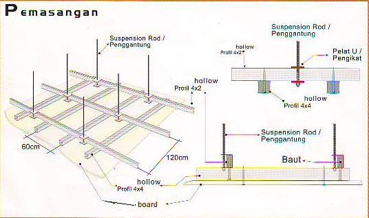 Rangka Baja Ringan Bali Gambar - Rencana (lengkap) ~ Kerabat Rumah