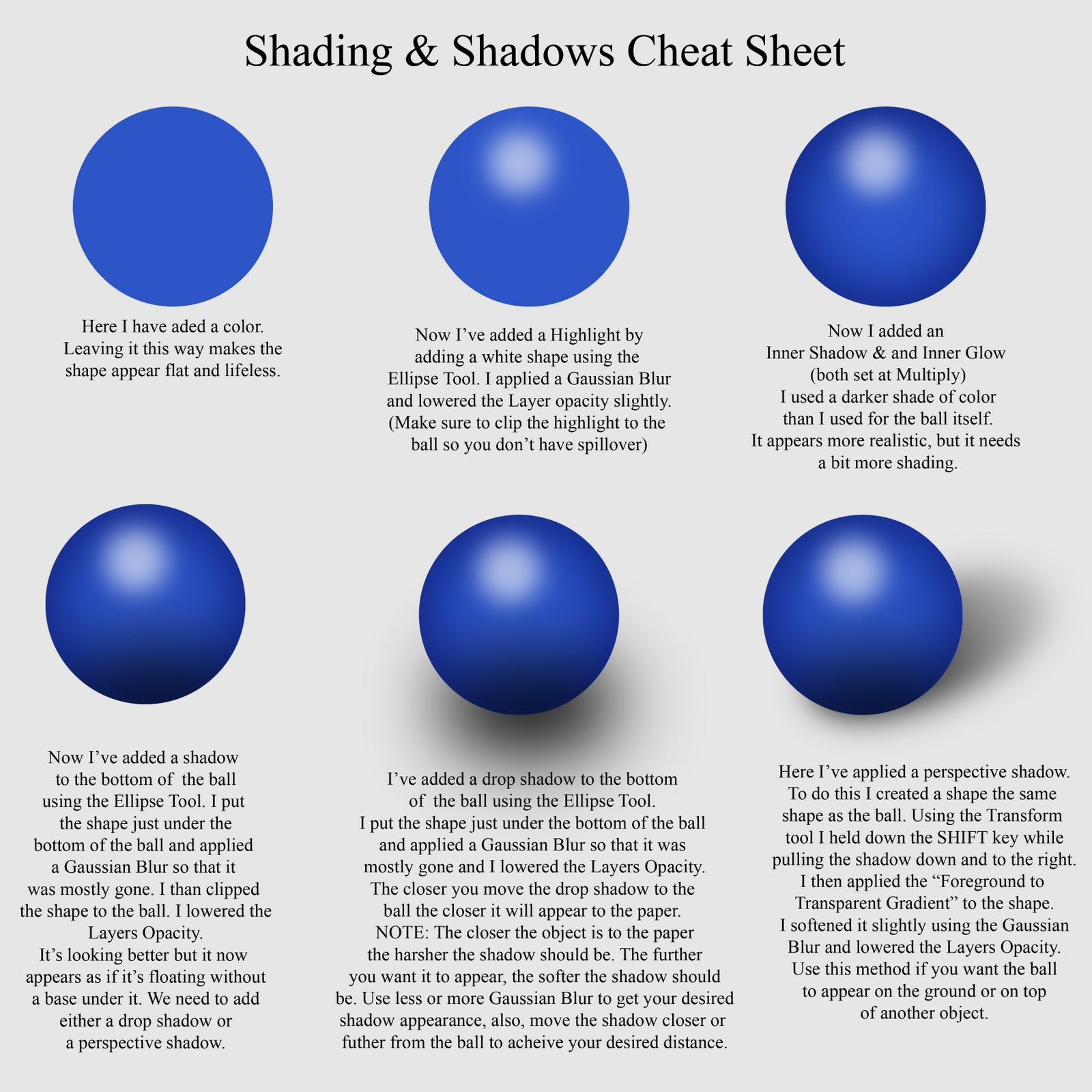 Just Creations Tutorials Cheat Sheets