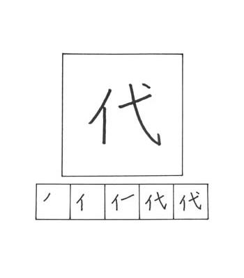 kanji generasi