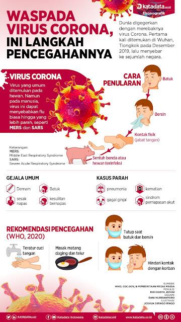 Delapan Intruksi Menteri Pendidikan Dan Kebudayaan Terkait Pencegahan Penyebaran Virus Corona