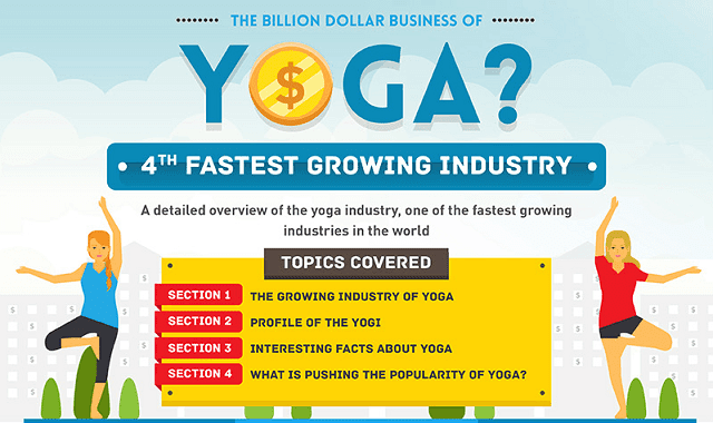 The billion dollar business of yoga