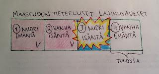 http://viranomaisenvalvoma.blogspot.fi/2015/01/lajikuvaus-osa-3-nuori-isanta.html
