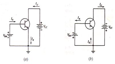 Karakterisitik transistor