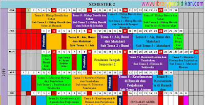 Jadwal Pelajaran Tematik Terpadu Kurikulum 2013 Kelas 2 SD Semester 2 Tahun Pelajaran 2018/2019