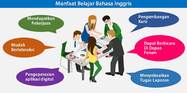 manfaat kursus bahasa inggris