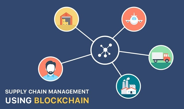 blockchain technology improve supply chain management tech
