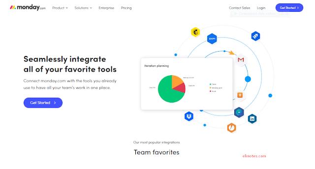 integrasi monday dengan berbagai platform kerja populer