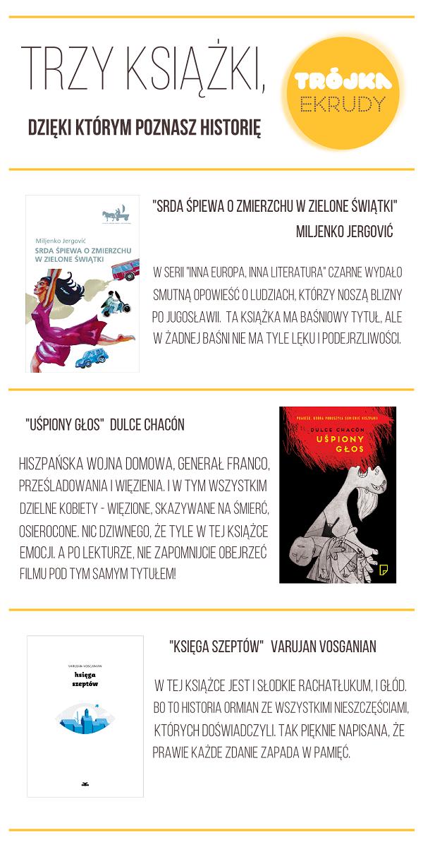 Trójka Ekrudy - najlepsze książki o historii, Miljenko Jergović, Dulce Chacon, Varujan Vosganian