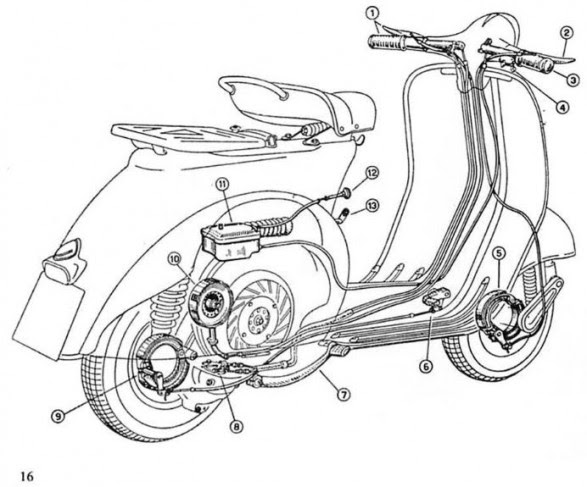 V Manual: Douglas Vespa VBA Service Manual