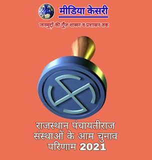 Taza-khabar-Rajasthan-Panchayati-Raj-Election-Result-2021-Rajasthan-news-Antar-Singh-Nehra