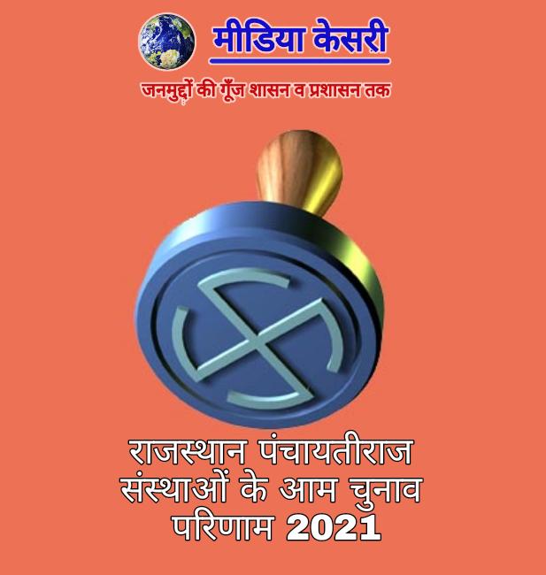 """Taza khabar-Rajasthan Panchayati Raj Election Result - पंचायत चुनाव में """"पंजा"""" भारी, """"निर्दलीय"""" रहे """"हावी""""... मतगणना के बाद जिला परिषद के 51 वार्ड एवं 22 पंचायत समितियों के 445 वार्डों के परिणाम घोषित, जानें कौन जीता, किसको मिली हार !!"""