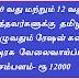 10 வது மற்றும் 12 வது படித்தவர்களுக்கு தமிழகம் முழுவதும் ரேஷன் கடை வேலைவாய்ப்பு அறிவிப்பு : விண்ணப்பிக்க கிளிக் செய்யுங்க: