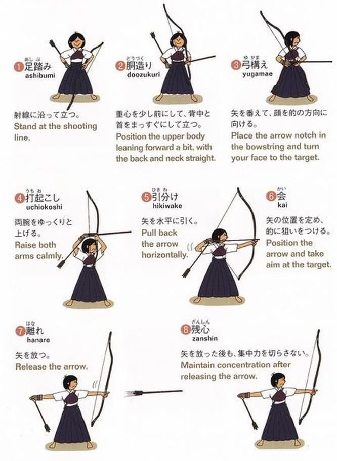 mua cung kyudo,hoc ban cung kyudo,cung kyudo,kyudo gi,cung ao nhat ban,cung yumi,kyudo hcm,hanoi kyudo;