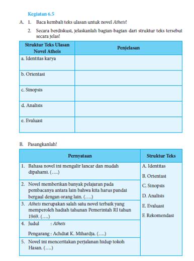 Jawaban Kegiatan 6.5 Bahasa Indonesia Kelas 8 Halaman 167
