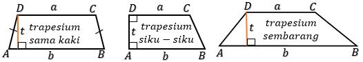 sifat-sifat-rumus-luas-dan-keliling-trapesium