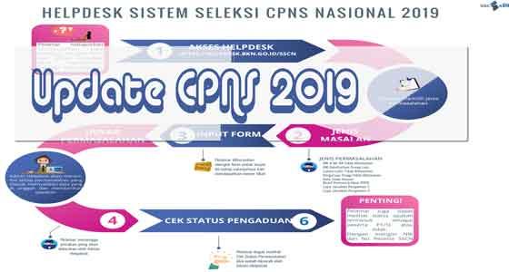 cetak kartu ujian cpns 2019