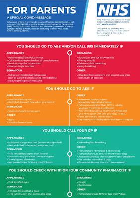 NHS Information for parents