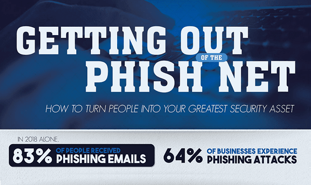 Preventing Phishing Through Better Training