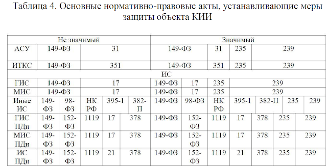 %25D0%25BF%25D0%25BE%2B%25D0%259D%25D0%259F%25D0%2590_.png