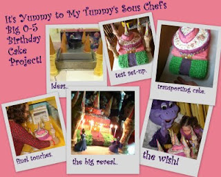 It S Yummy To My Tummy Birthday Cake Project The Castle