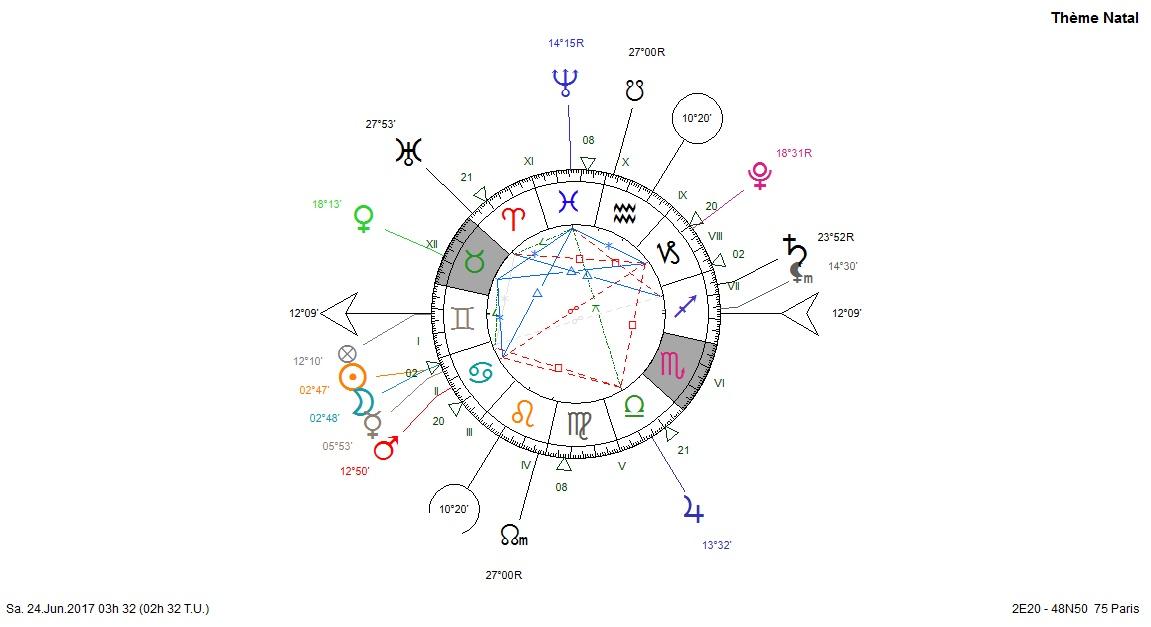 Astrologie humaniste consultations 83 var nouvelle lune - Lune descendante juin 2017 ...