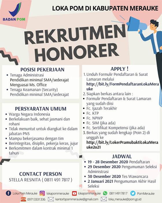 Lowongan Kerja Honorer Kantor Loka POM Bulan Desember 2020