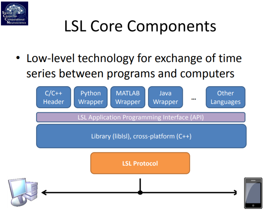 Web Science and Digital Libraries Research Group: 2019-07-15: Lab
