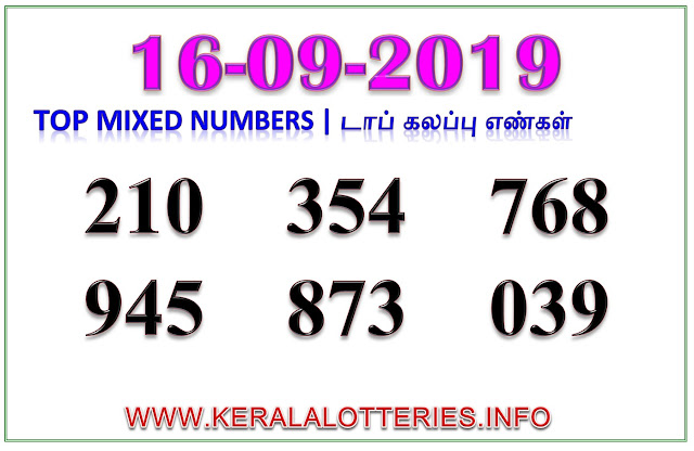 Kerala Lottery Guessing Result Best Opposite Numbers dated 16.09.2019