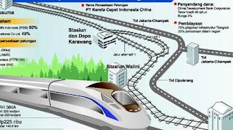 KCIC Buka 2.400 Lowongan Kerja untuk Kereta Cepat Jakarta Bandung