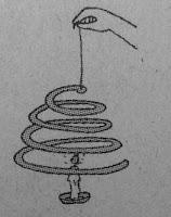 perubahan energi pada kertas spiral dan liin